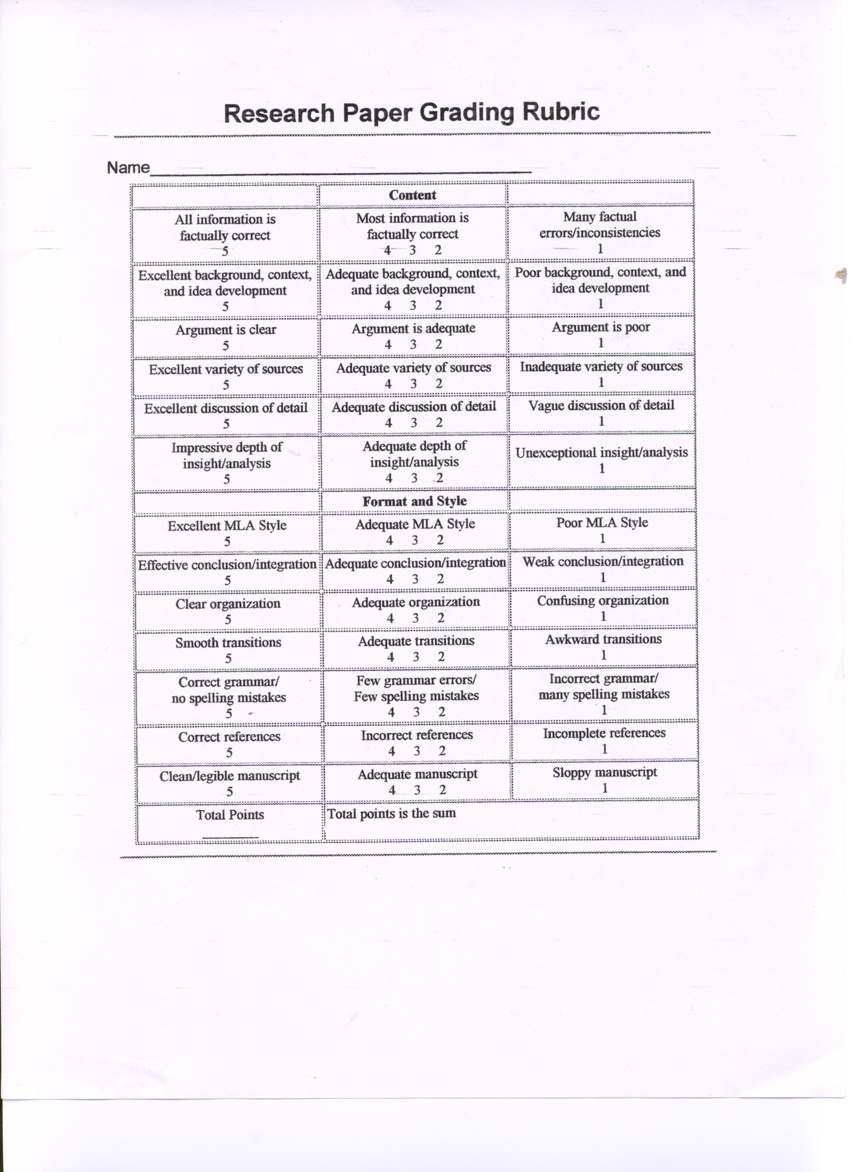 term paper evaluation rubric Addie – evaluation  term/research paper rubric example  here is an example rubric for a term paper from a faculty of arts course: (1) remember your goal is .
